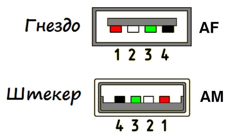 usb.jpg (55.73 Kb)